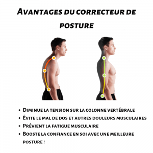 Avantages-du-correcteur-de-posture-300x300 Solutions pour soulager le mal de dos